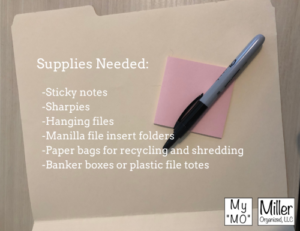 Supplies Needed to Organize your Paper